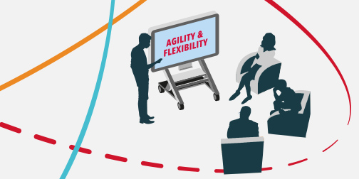 Prioritising technology to boost business agility